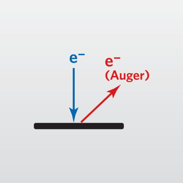 このアイコンは、EAG Laboratoriesの科学者によって実行されたオージェ電子分光法(AugerまたはAES)を表しています。