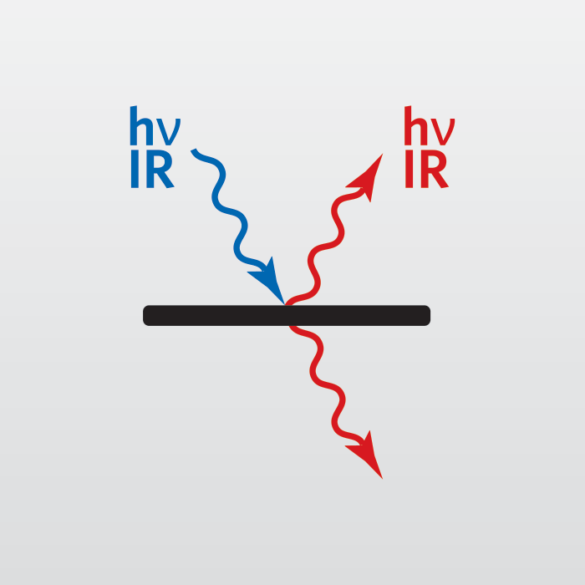 This icon represents Fourier Transform Infrared Spectroscopy (FT-IR)