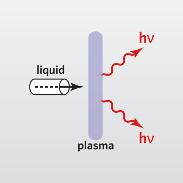 This icon represents Inductively Coupled Plasma (ICP), a service provide by EAG scientists