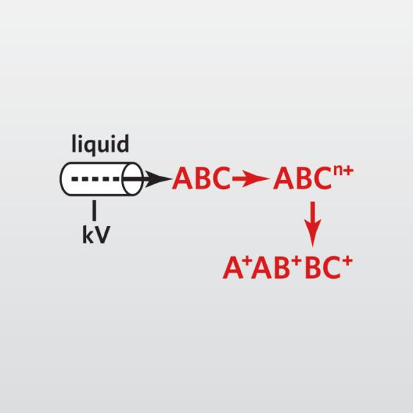 액체 크로마토 그래피 또는 LC-MS