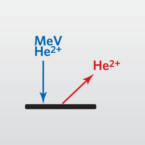 该图标表示由EAG实验室的科学家执行的卢瑟福背向散射光谱(RBS)