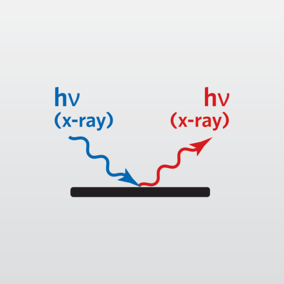 icon for x-ray diffraction (XRD)