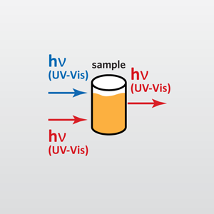 EAG Laboratories의 UV-Vis Spectroscopy 아이콘