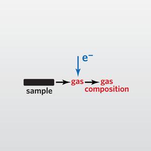 このアイコンは、EAG Laboratoriesの科学者によって実行された残留ガス分析(RGA)内部蒸気含有量を表します