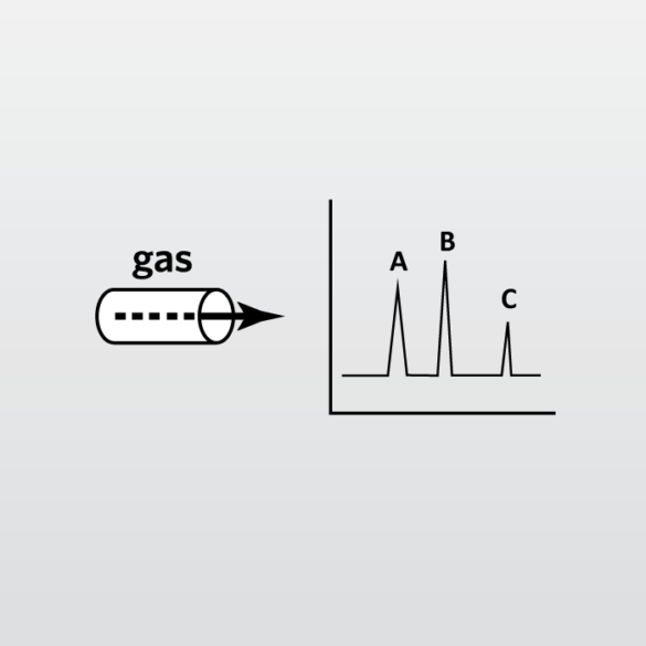 This icon represents Gas Chromatography (GC) at EAG Laboratories