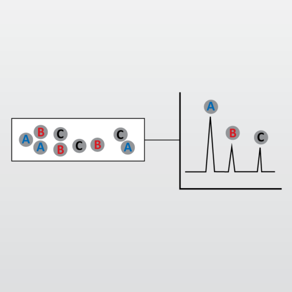 High Performance Liquid Chromatography (HPLC) icon from EAG Laboratories