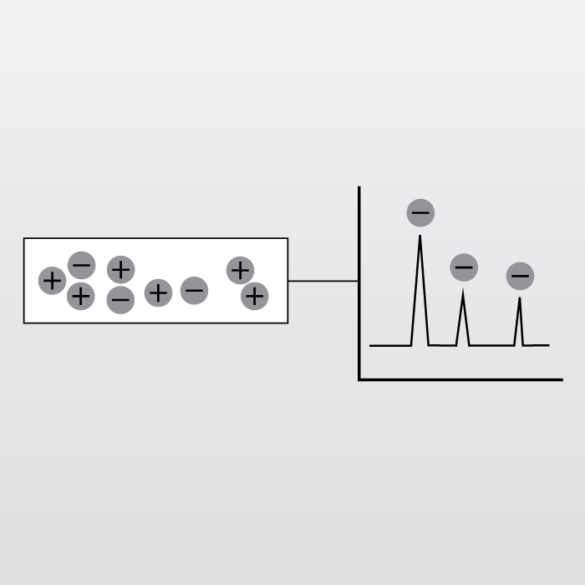 Ion Chromatography (IC) icon from EAG Laboratories