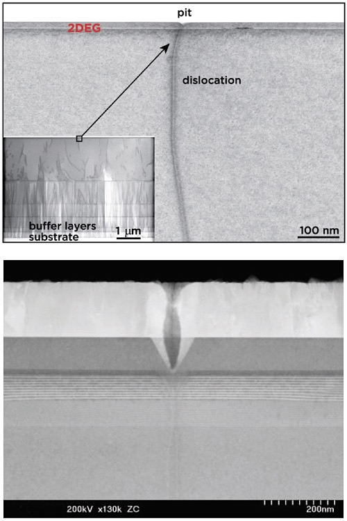 PCOR-SIMS - Figure 2 Cross-sectional TEM images of generation of surface pits (above) and the higher magnification of the details (below).