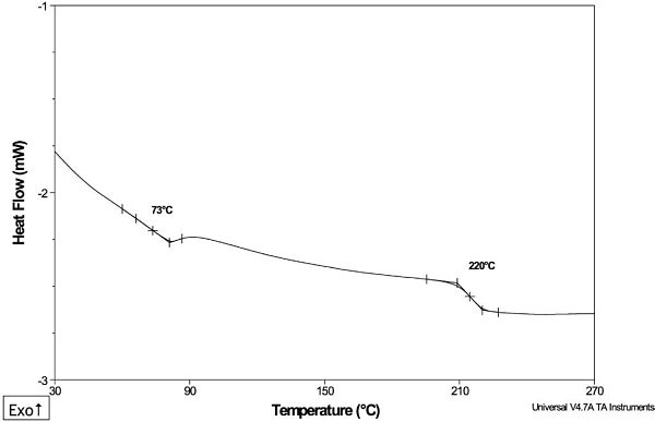 Figure 8 DSC Plot for Polymer Suspected of Cross Contamination