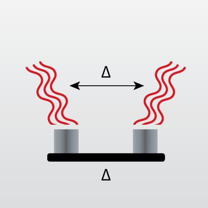 ICON代表热重分析/差热分析(TG / DTA)