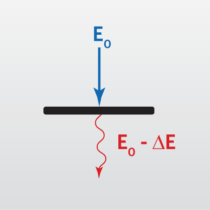 Icon for Electron Energy Loss Spectroscopy (EELS) from EAG Laboratories
