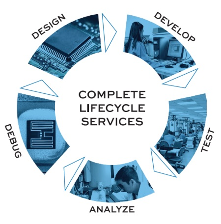 Complete Lifecycle Services