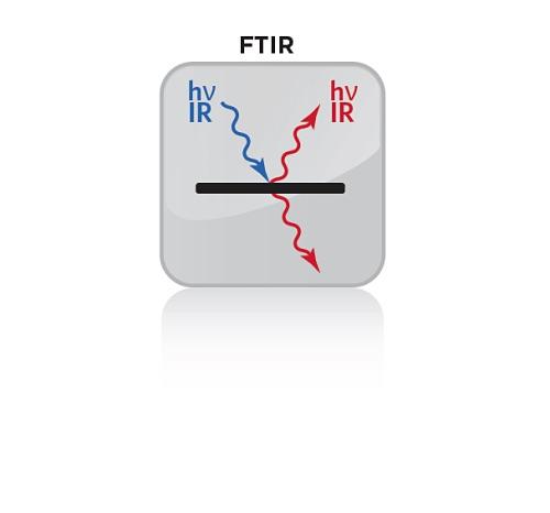 FTIR Icon