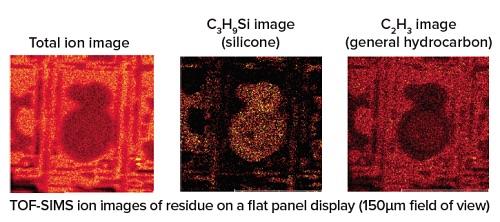飞行时间二次离子质谱,TOF-SIMS平板显示器上残留物的离子图像