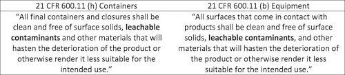 可提取物/可浸出物的联邦法规(CFR)