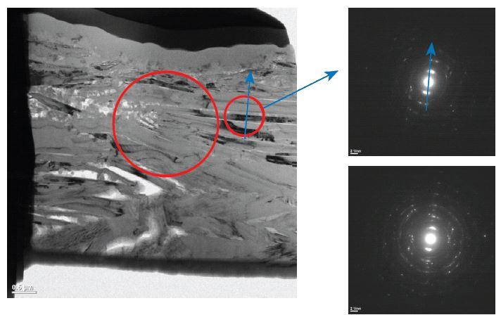 リチウムイオン電池の構造的および化学的キャラクタリゼーションにおける陽極のTEM