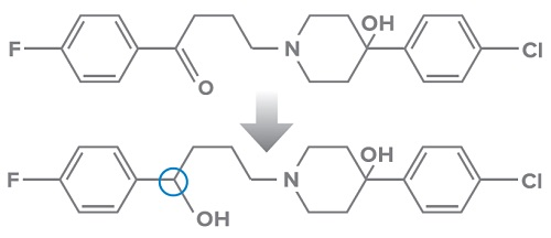 The prochiral/achiral metabolism (carbonyl reduction) of haloperidol (in humans, S-hydroxy-haloperidol is preferred) to a chiral product