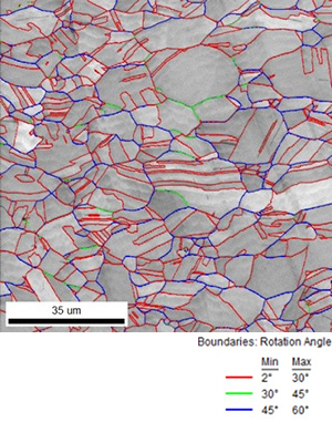 EBSD example: grain boundary map