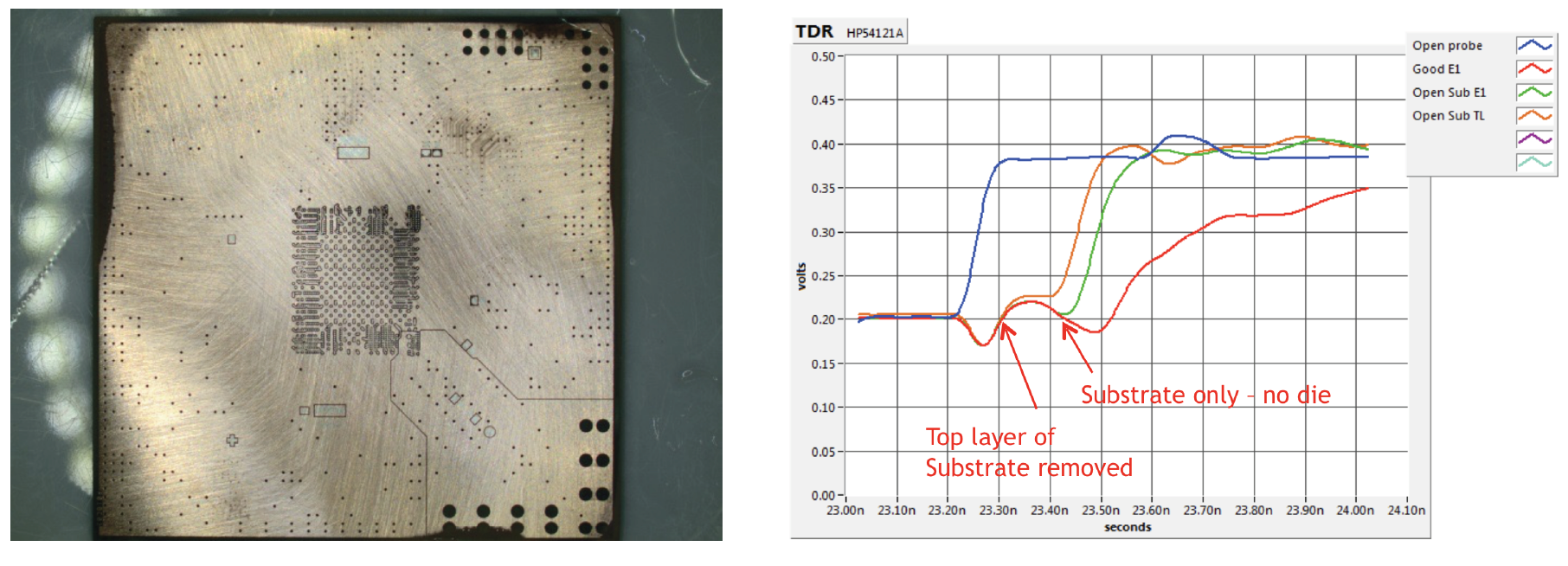 Time Domain Reflectometry (TDR) Top layer of substrate removed