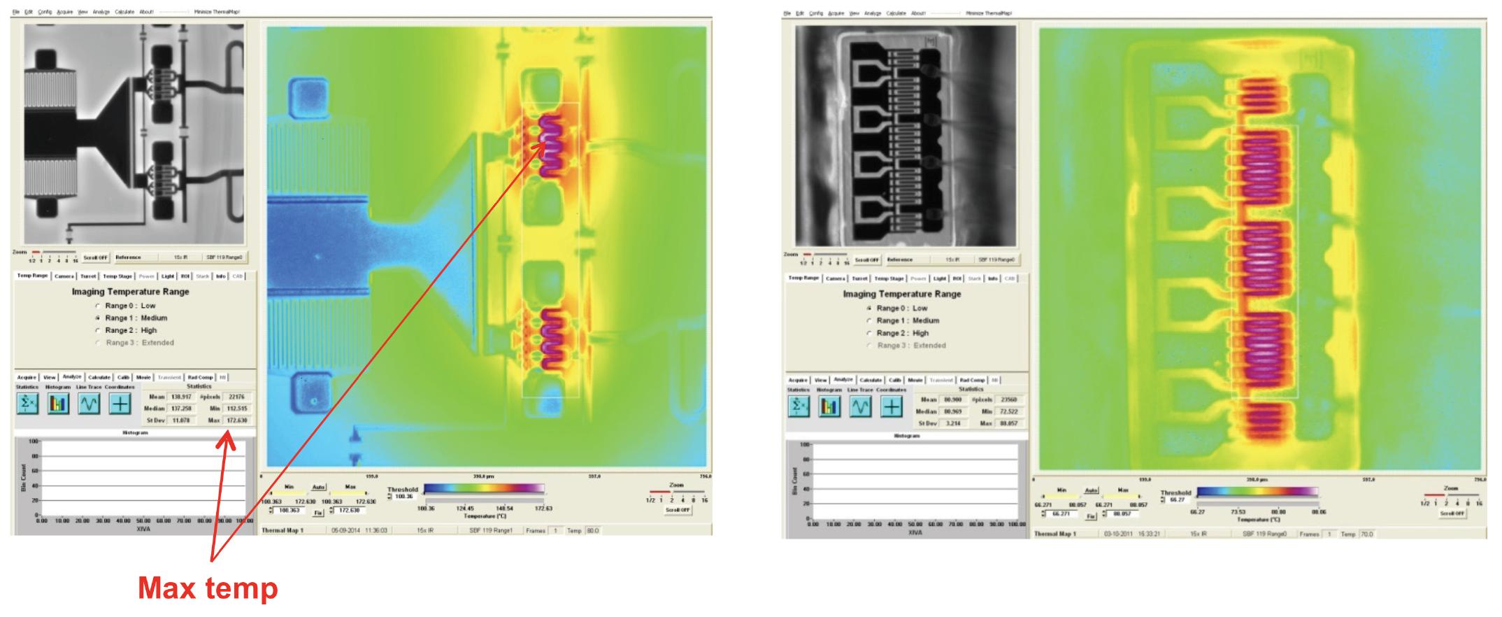 Temperature maps of RF transistors