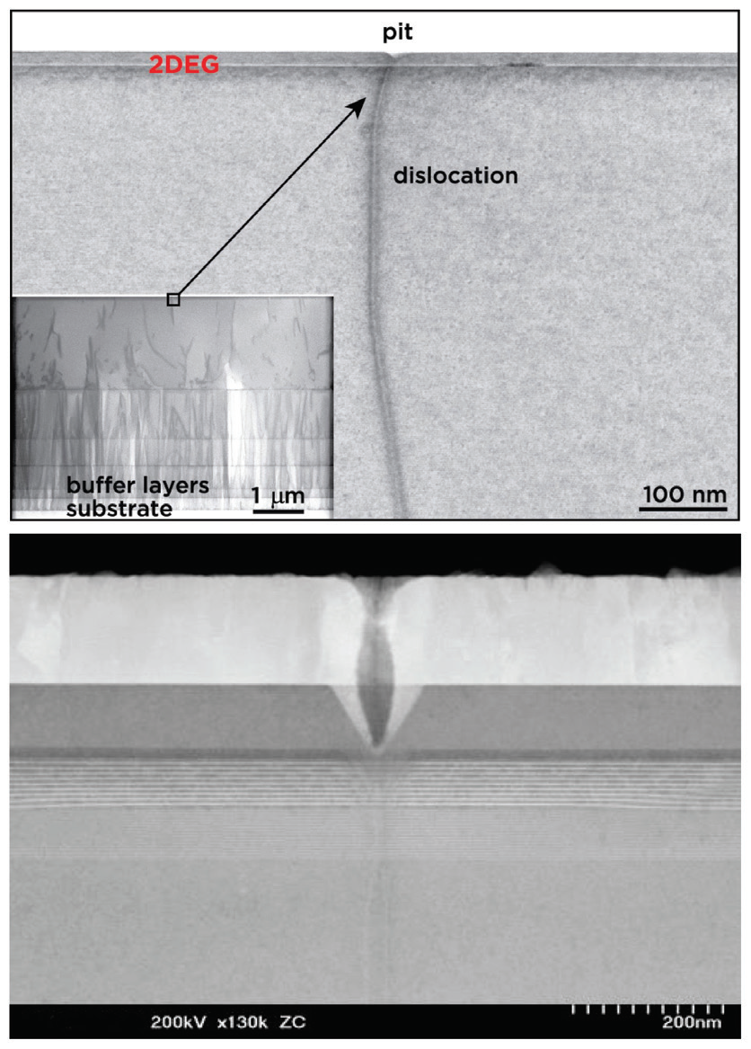 Figure 2. Cross-sectional transmission electron microscopy images reveal the generation of surface pits (above) and the higher magnification of the details (below).