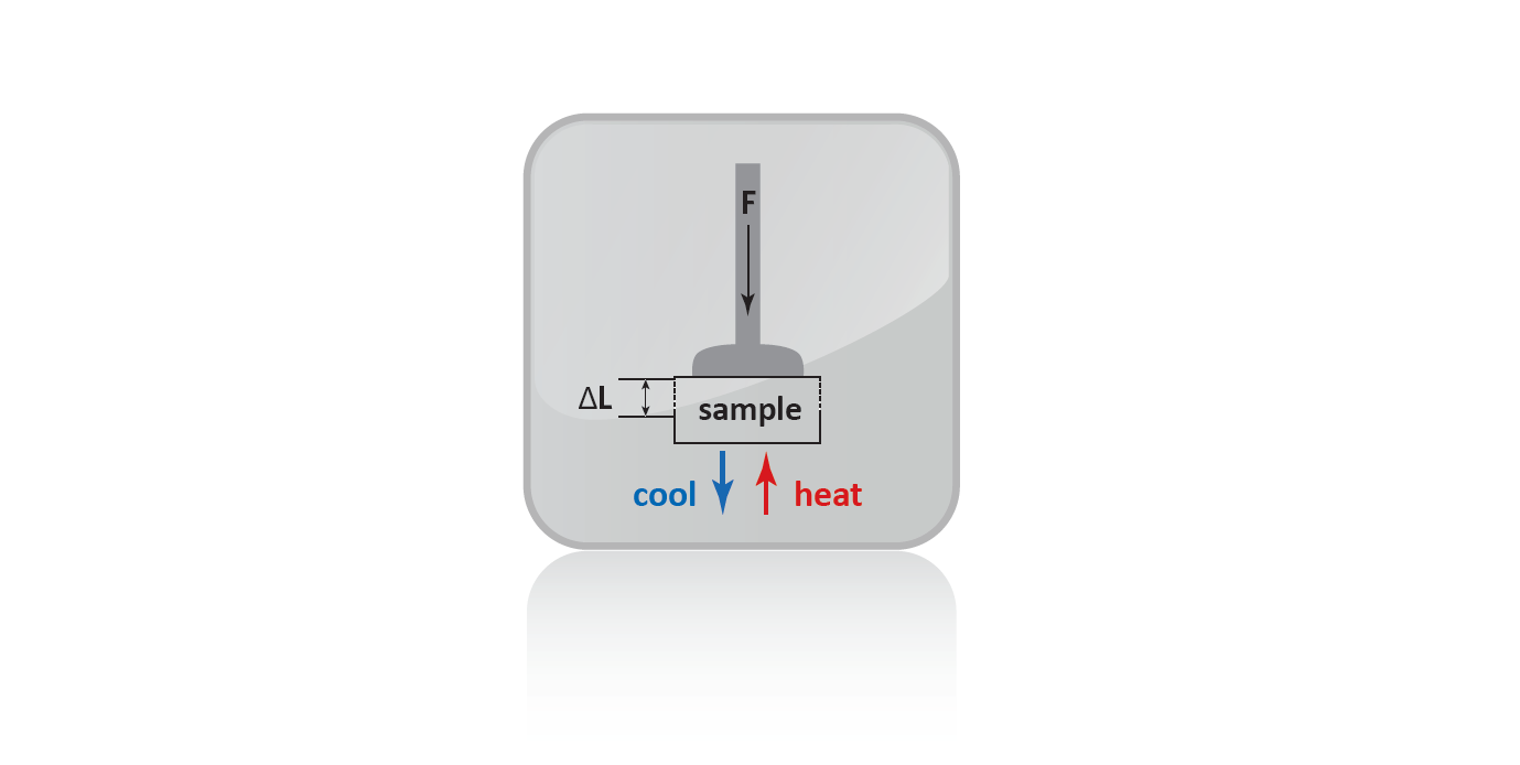 THERMOMECHANICAL ANALYSIS (TMA)