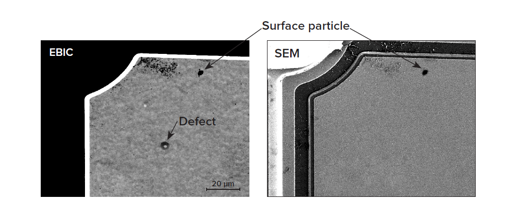 FINDING DEFECTS EBIC (Electron Beam Induced Current) imaging is an excellent complement to standard SEM imaging. EBIC can find defects that cannot be seen using standard SEM. Here EBIC reveals a 'bright spot' defect, not seen in the standard SEM image.