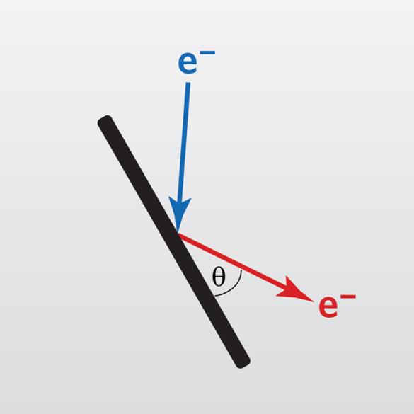 电子背向散射衍射(EBSD)