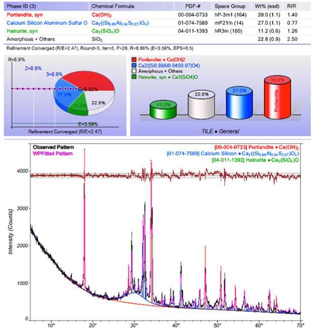 歯科用セラミックス材料の定量分析例