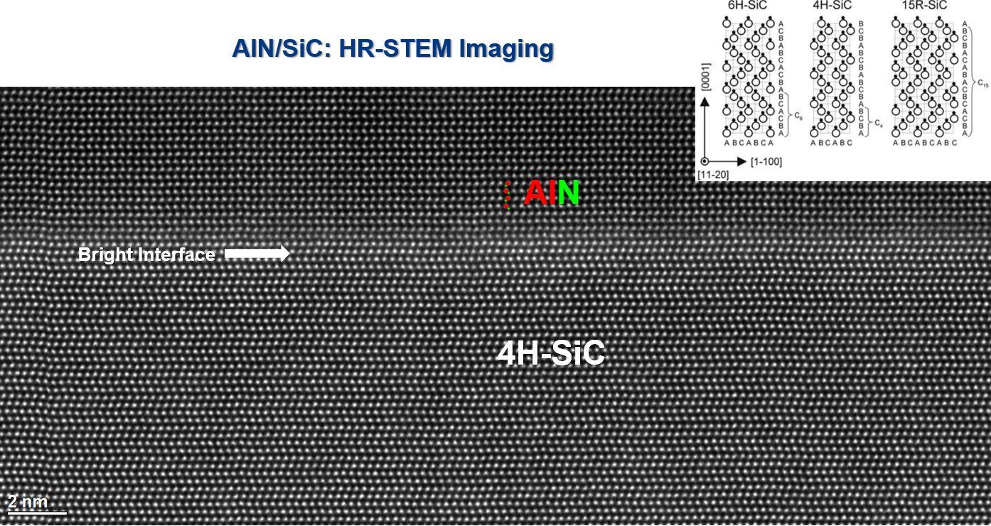 先进的显微镜HR-STEM成像