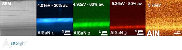 発光ピーク波長からの組成評価