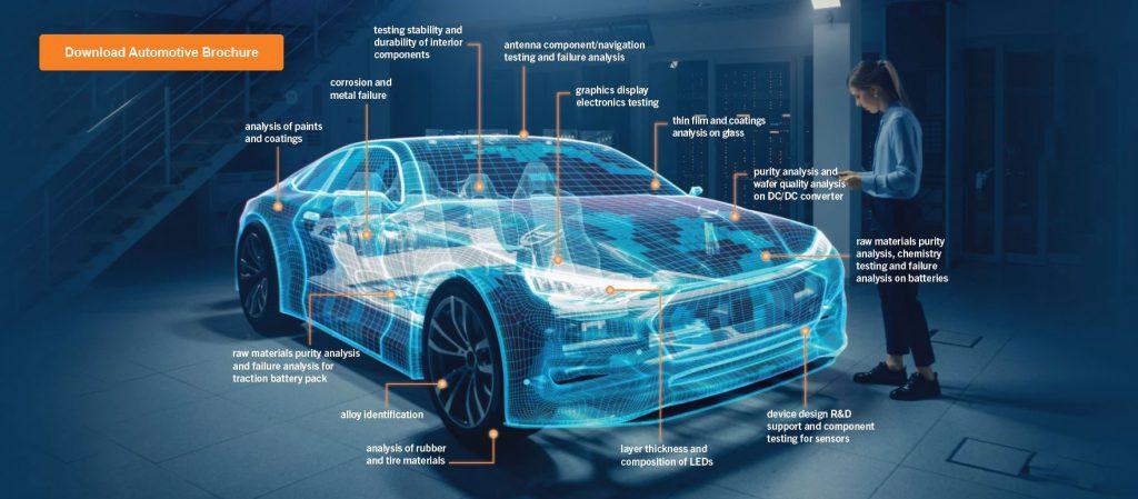 Download Automotive Brochure